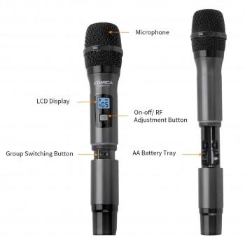 Микрофон Comica CVM-WS60 HTX Беспроводной ручной передатчик